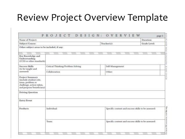 pbl rubric template