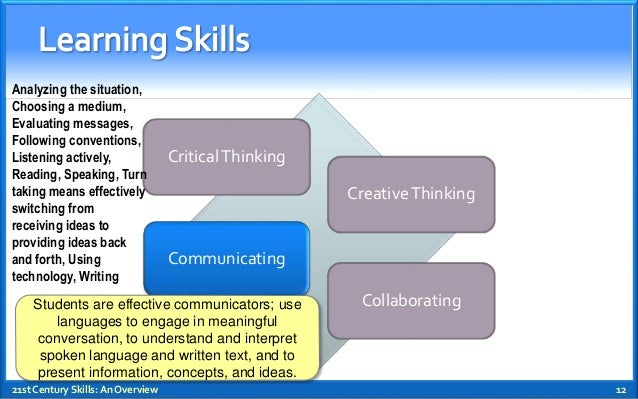 an overview of the 21st century skills