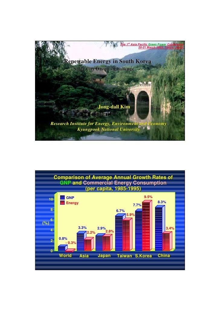 Renewable energy in South Korea