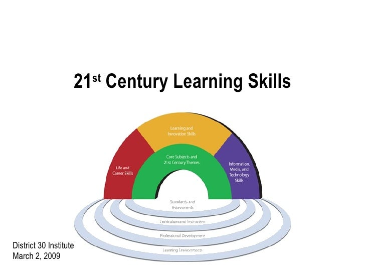 21st Century Skills - Institute Day 2009