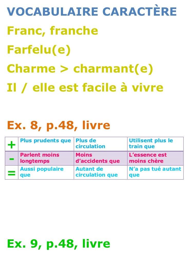 VOCABULAIRE CARACTÈREFranc, francheFarfelu(e)Charme > charmant(e)Il / elle est facile à vivreEx. 8, p.48, livre+    Plus p...