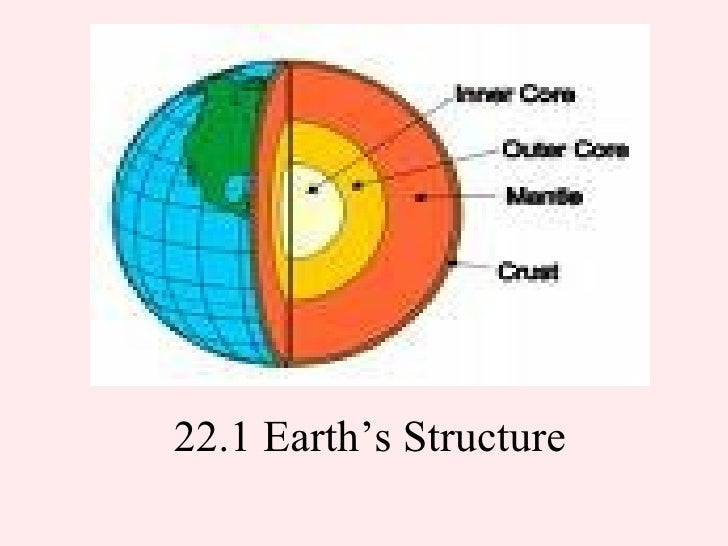 22 1 earth's structure