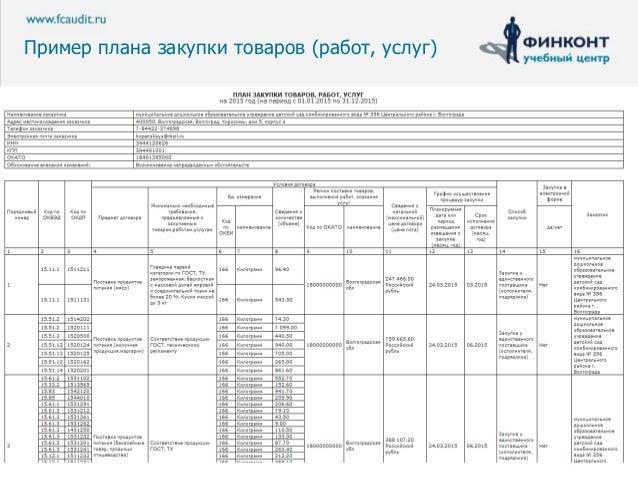 образец приказа о внесении изменений в план закупок по 223 фз - фото 5