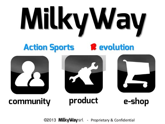 Action Sports R evolution e-shopcommunity MilkyWay product ©2013 - Proprietary & Confidential