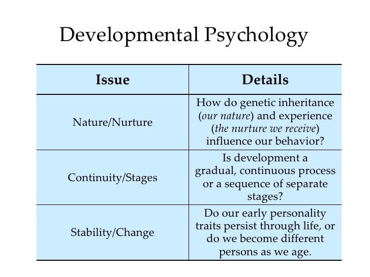 what developmental psychology