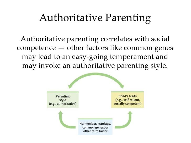 authoritative parenting model 2 essay