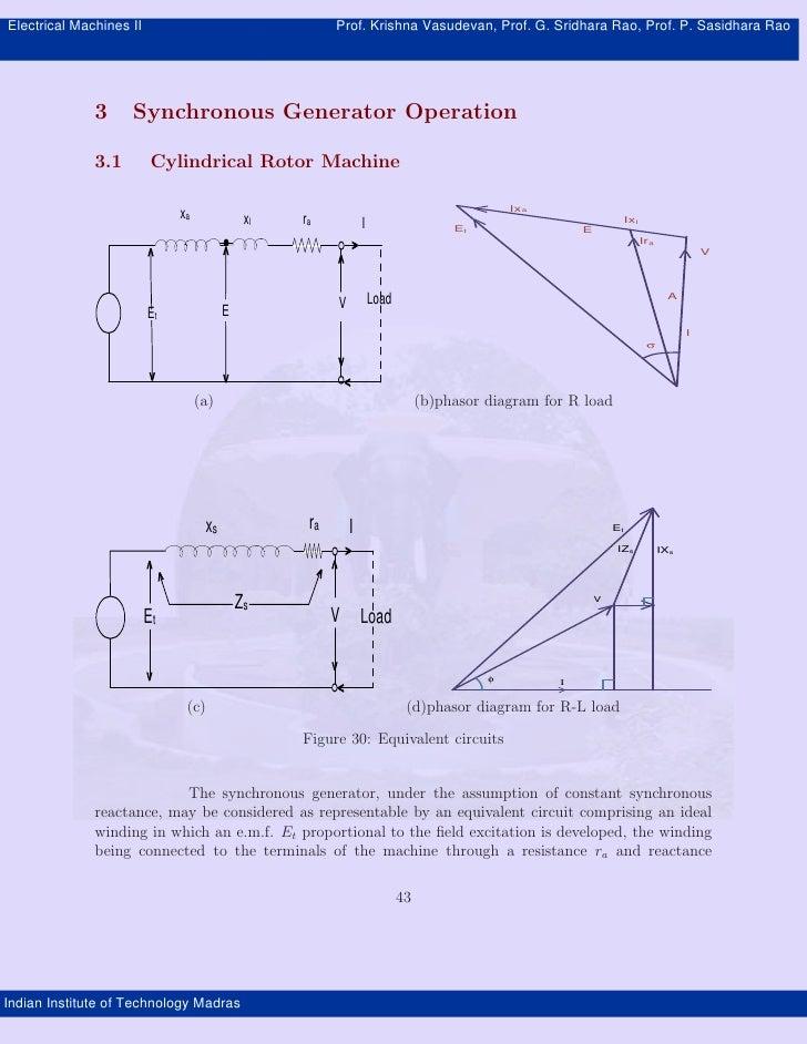 Electrical Machines II                                   Prof. Krishna Vasudevan, Prof. G. Sridhara Rao, Prof. P. Sasidhar...