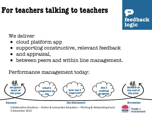 For teachers talking to teachers  We deliver ● cloud platform app  ● supporting constructive, relevant feedback  ● and ...