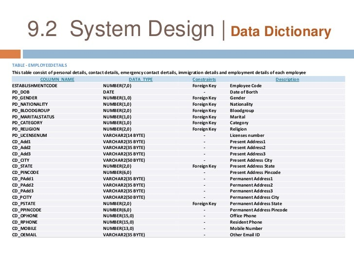 Employee management system for Data dictionary format