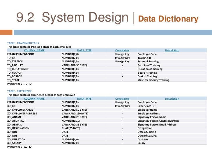 Employee management system for Data dictionary