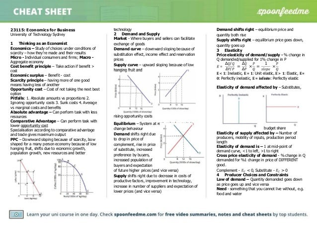 introductory economics cheatsheet About the author geraldine woods teaches english and directs the independent study program at the horace mann school in new york city she is the author of more than 50 books, includ-ing english grammar for dummies, sat for dummies, research papers for dummies, college admission essays for dummies, ap english literature for dummies, and ap english language and composition for dummies, all.