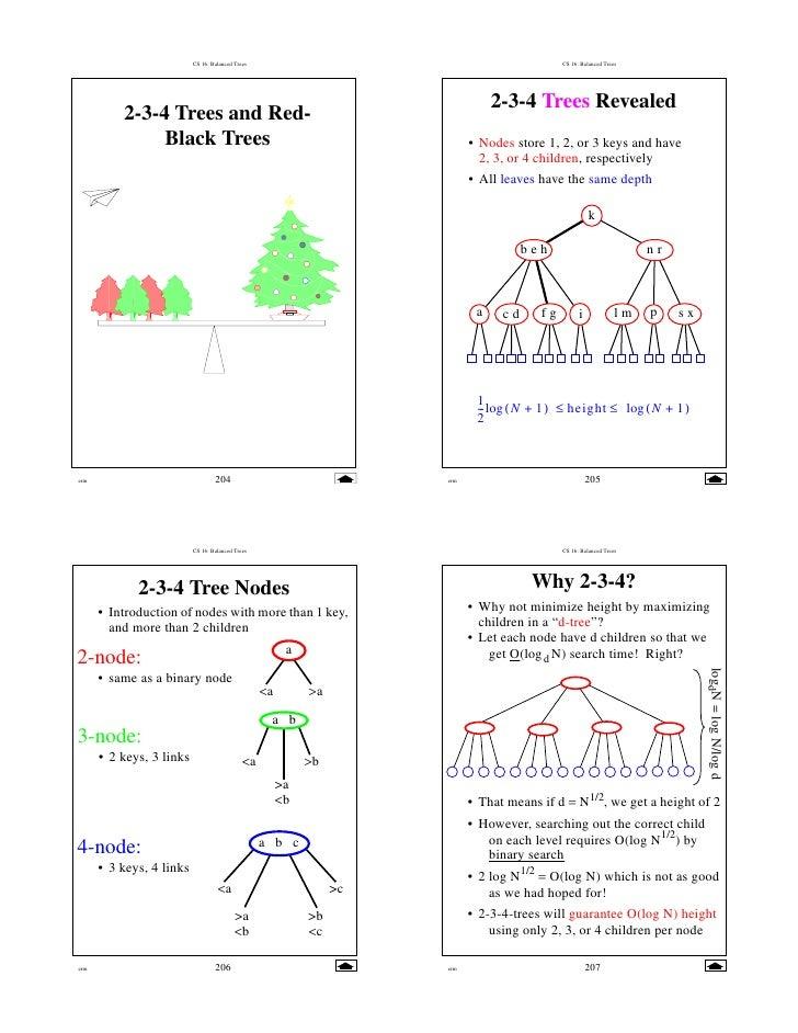 CS 16: Balanced Trees                                               CS 16: Balanced Trees                                 ...