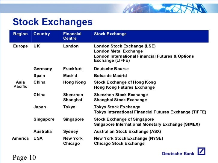 Deloitte taxation treatment of exchange traded options