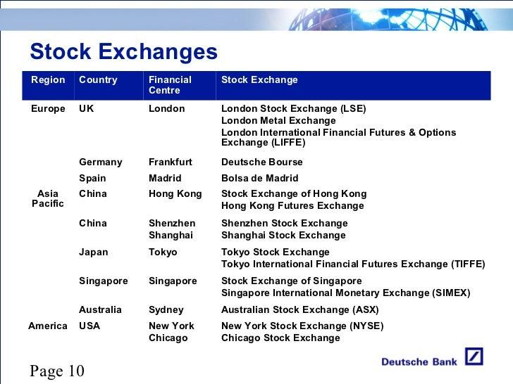 Thinkorswim active trader volume