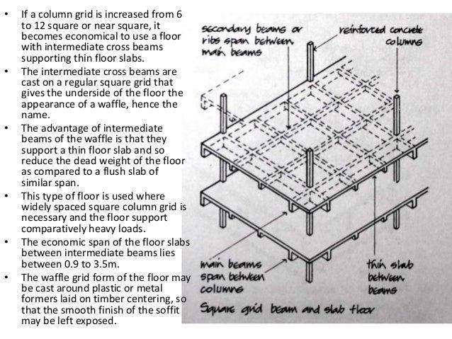 235562808 coffered slab - Intermediate floor casting ...