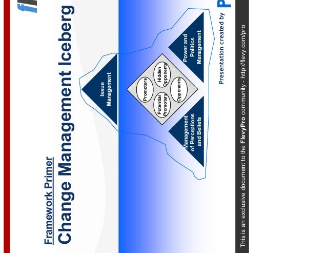 testing business continuity plans templates