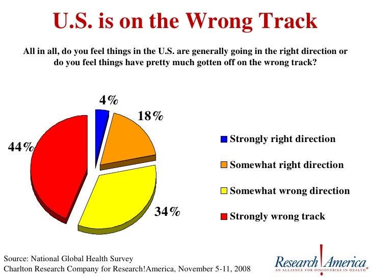 Research!America National Global Health Poll