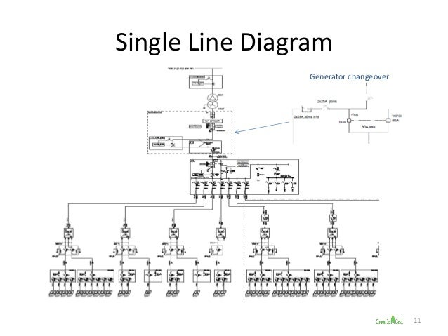 Standard Single Line Diagram - Wiring Diagram Data Schema on communications single line diagram, single line electrical drawings, s5w reactor diagram, single line power diagram, greek column diagram, single line diagram for building, soft start single line diagram, single line frame, solar 3 line electrical diagram, single line circuit diagram, tqm diagram, single line transformer, single line control diagram, single line switch diagram, residential circuit breaker panel diagram, solar single line diagram, single line diagram standard, single line plumbing diagram, drill press parts diagram,
