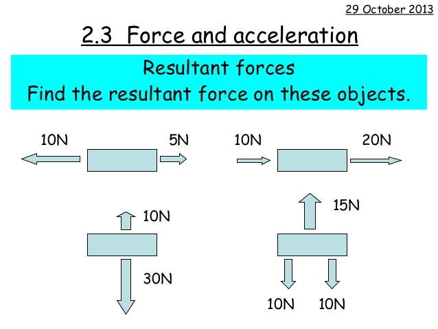 2 3 force mass acceleration