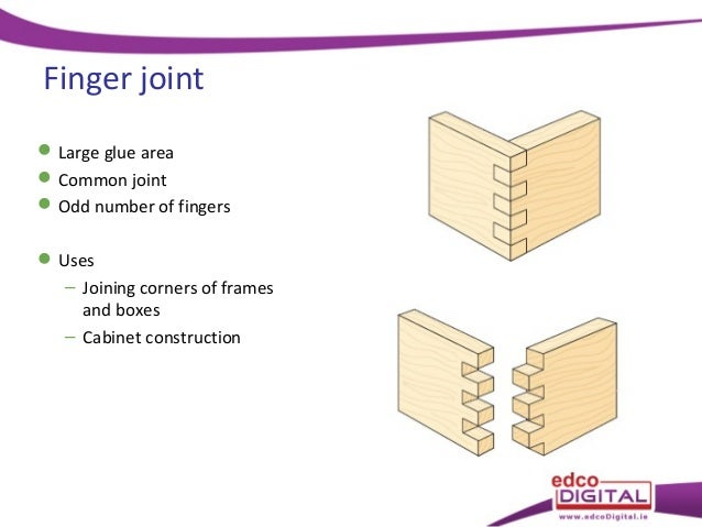 Joints of the fingers names images for Finger joint wood doors