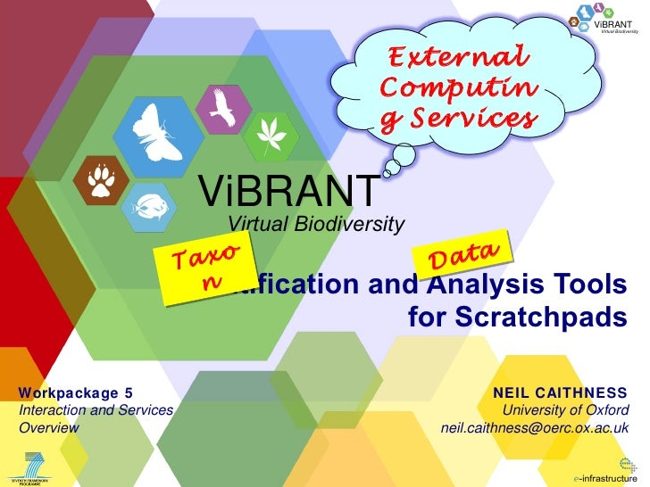 Identification and Analysis Tools for Scratchpads NEIL CAITHNESS University of Oxford [email_address] Workpackage 5 Intera...