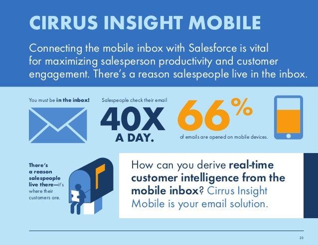 Cirrus Insight Mobile