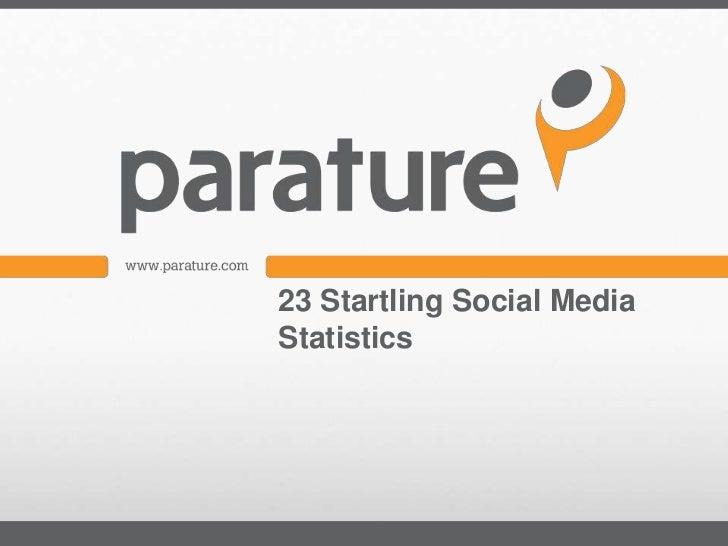 23 Startling Social MediaStatistics