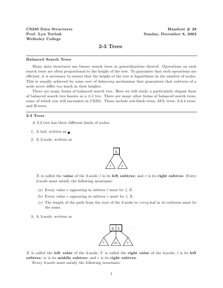 CS230 Data Structures                                                             Handout # 28 Prof. Lyn Turbak           ...