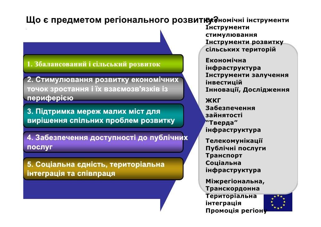 Що є предметом регіонального розвитку?                                    Економічні інструменти .                        ...