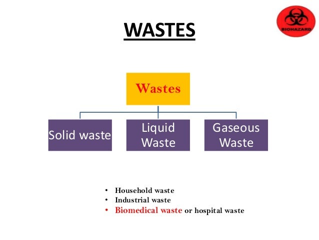 Thesis on biomedical waste management