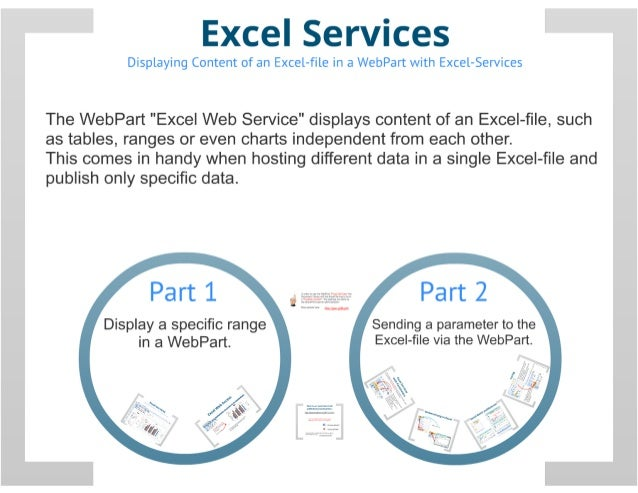 SharePoint Lesson #24: Using Excel Services
