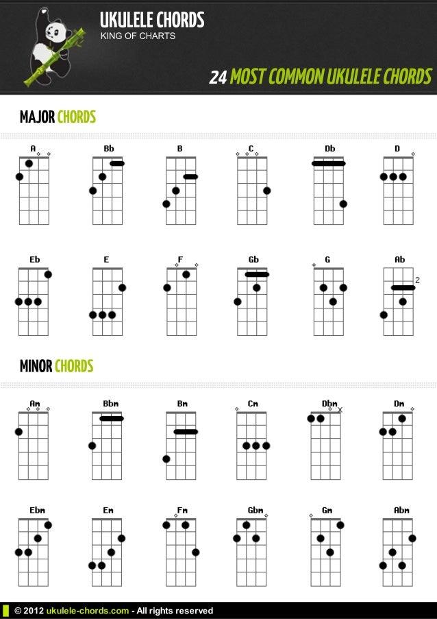 24 Popular ukulele chords