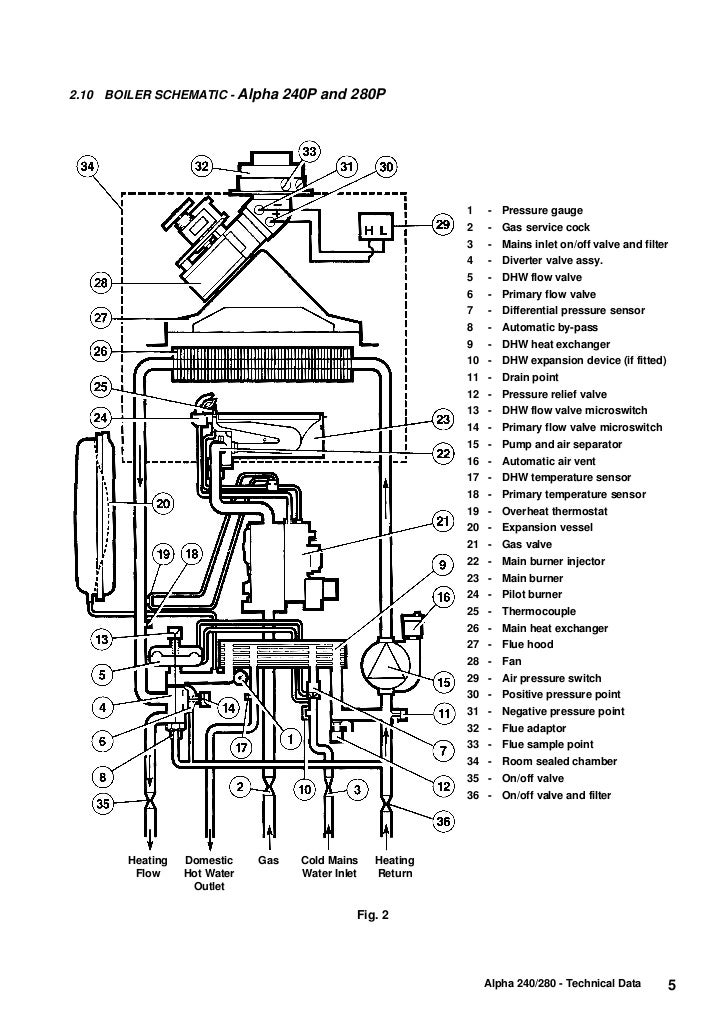 240 280 installation & servicing manual