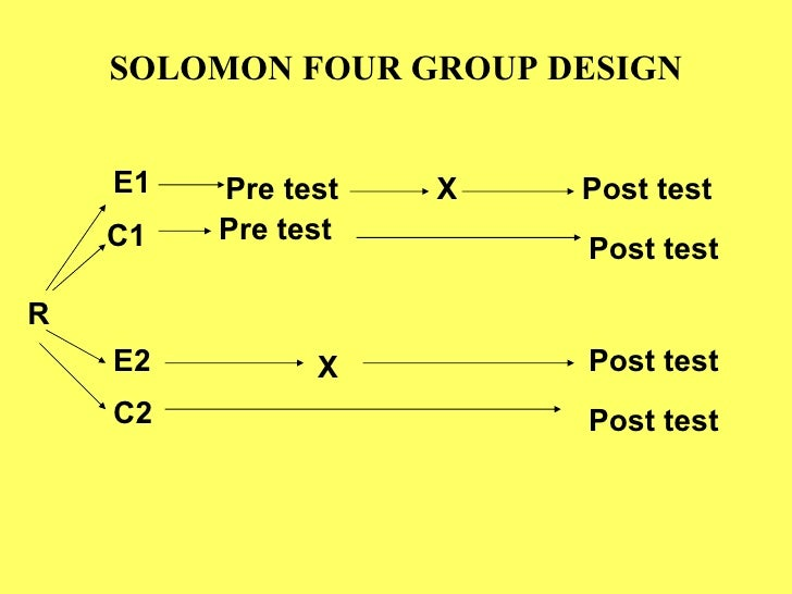 solomon four group design View test prep - quiz 4 from soci 331 at american public university aclassical experimental design bsolomon four-group design cposttest-only control group design done-shot case study eall of.