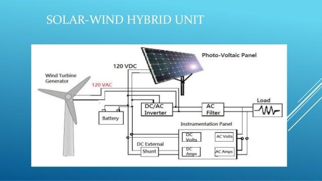 Hybrid Solar Wind Power Generation System