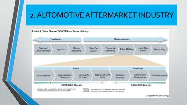 Us Automotive Aftermarket