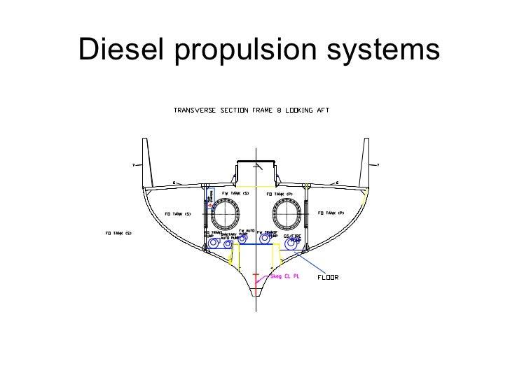 Internal Combustion Engine Pressure Volume Diagram