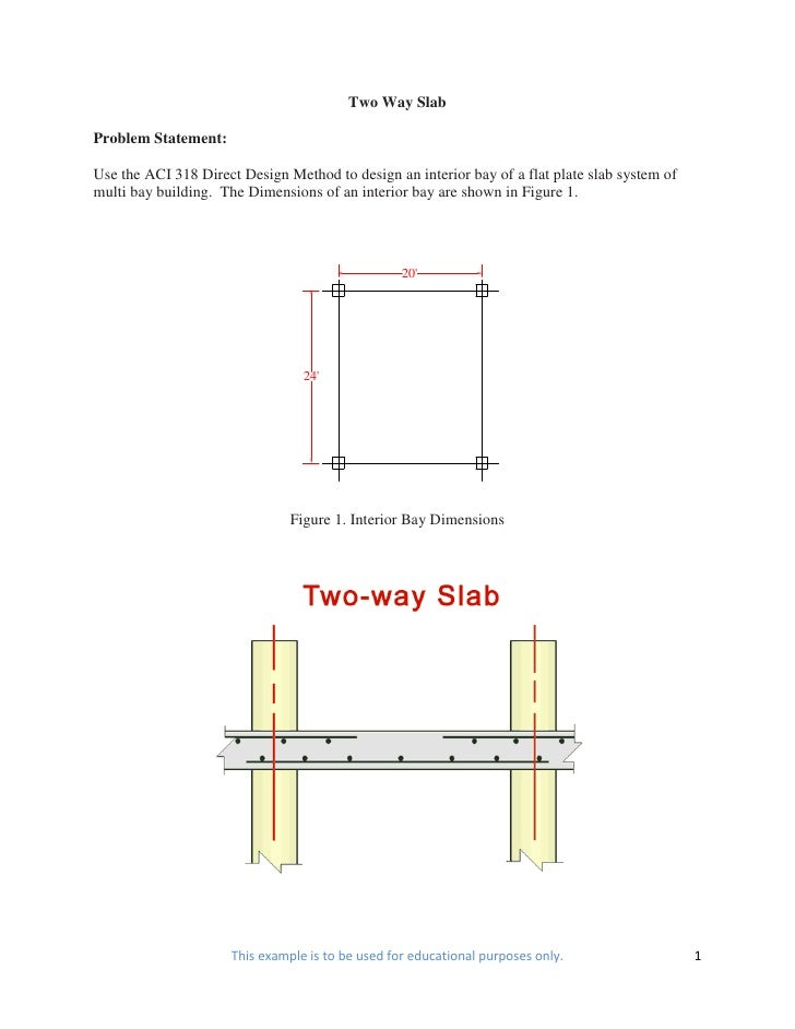 24681979 two-way-slab