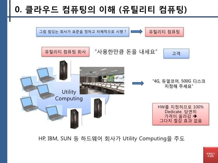 클라우드 컴퓨팅에 대한 이해, 비즈니스 혁신 전략(2)