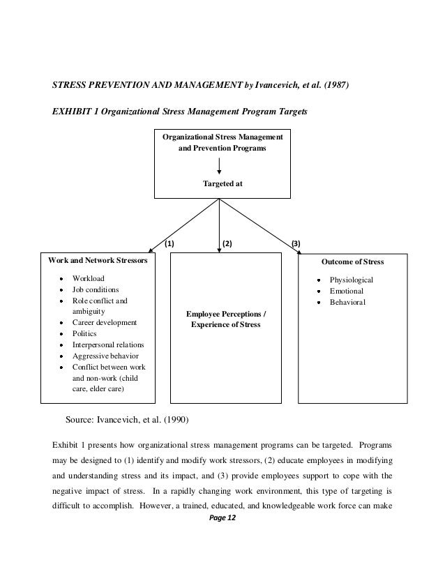review of literature on stress management project J sudha et al/ international journal of management research & review this paper aims to review the existing literature on work life balance of women employee with an identification of various characteristics towards stress strain and life satisfaction are related to several strategies.
