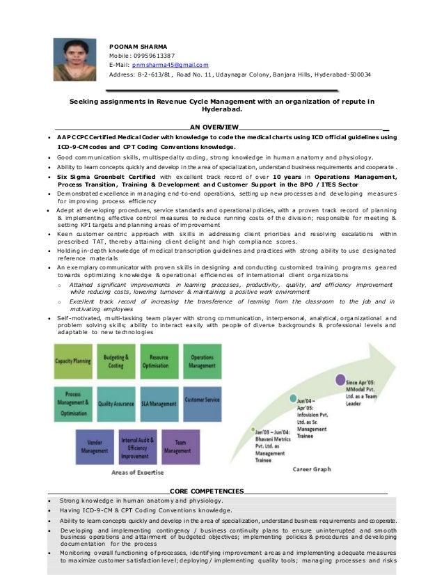 Medical coder resume