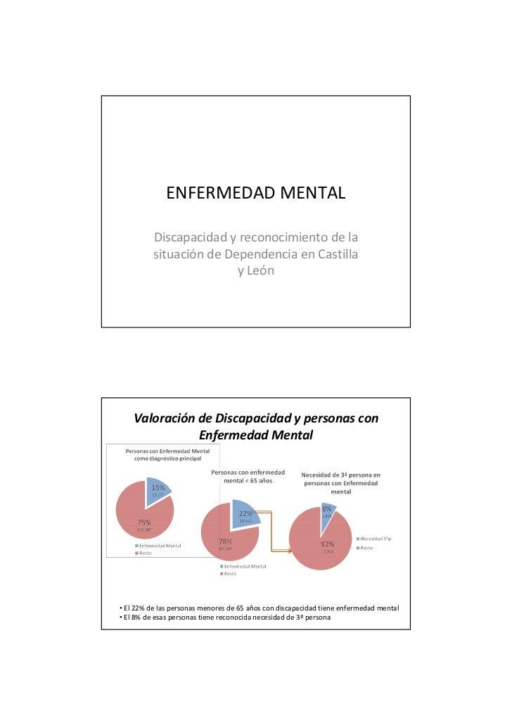 24 jesus fuertes_zurita_enfermedad mental discapacidad y reconocimiento de la dependencia en castilla y leon.