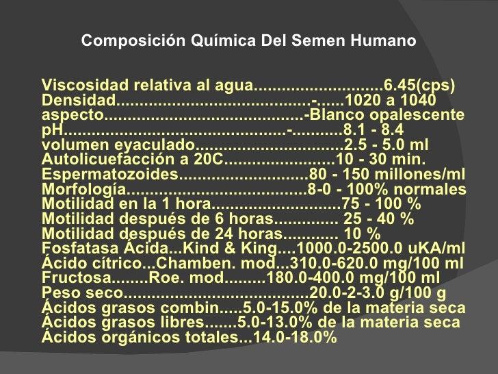 Resultado de imagen para CONSTITUCION DEL SEMEN HUMANO