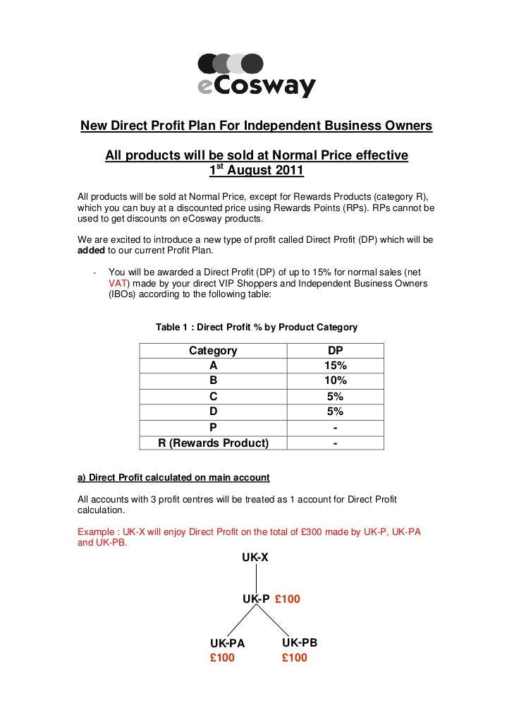 New Direct Profit Plan For Independent Business Owners       All products will be sold at Normal Price effective          ...