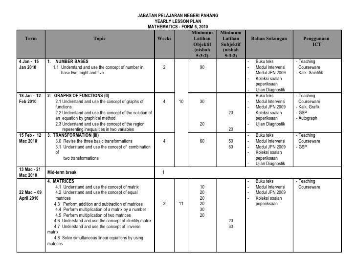 25034534 f5-maths-annual-scheme-of-work-2010
