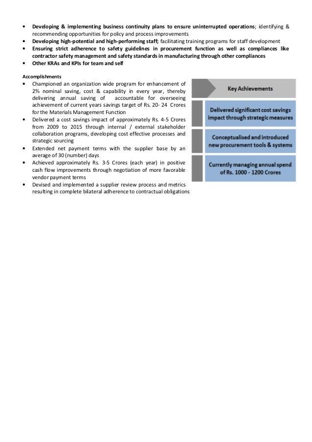 naukri resume 2