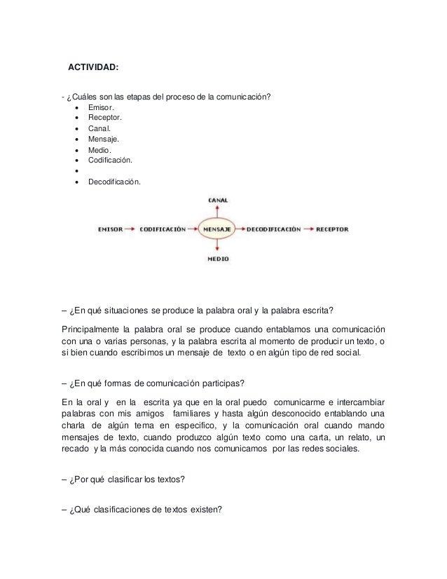 ACTIVIDAD: - ¿Cuáles son las etapas del proceso de la comunicación?  Emisor.  Receptor.  Canal.  Mensaje.  Medio.  C...