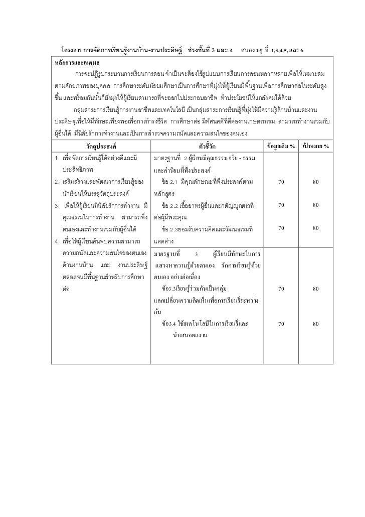 โครงการงานบ้านและงานประดิษฐ์ 2555