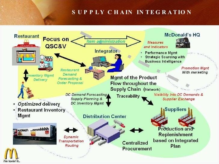logistics strategies for global businesses
