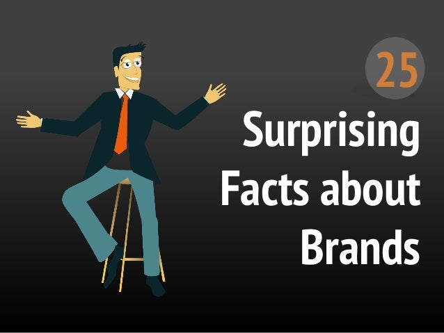 25 Surprising Facts about Brands